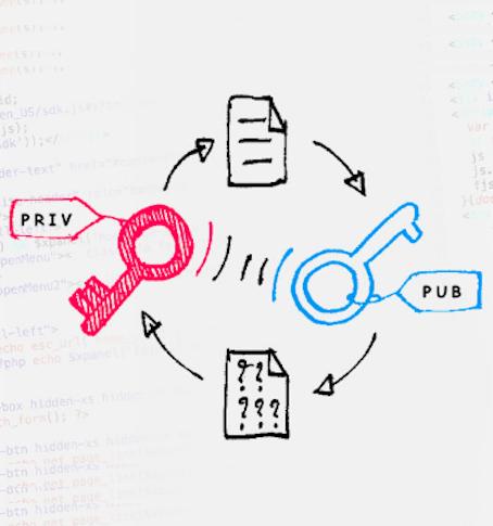 Criando chaves SSH no Linux