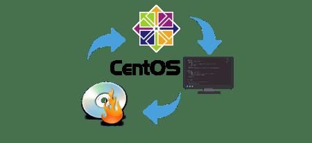 Criando uma imagem personalizada do CentOS 7